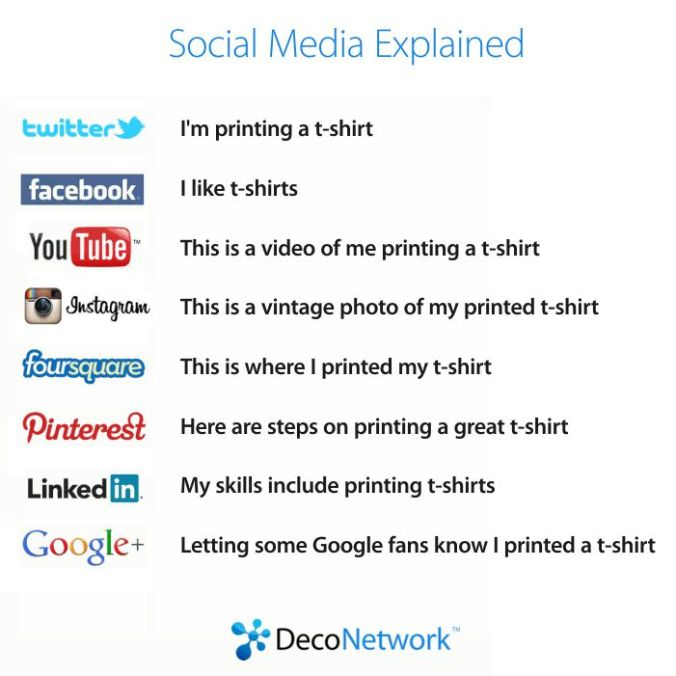 social_media_explained_tshirts