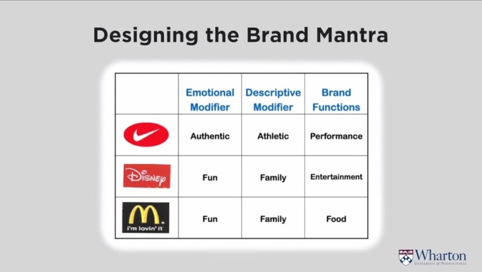 brand mantra examples
