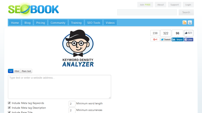 Keyword density analyzer - Content creation tools