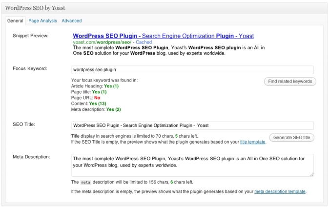 Yoast SEO - Content creation tools